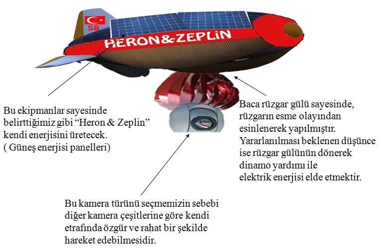 hero-zeplin